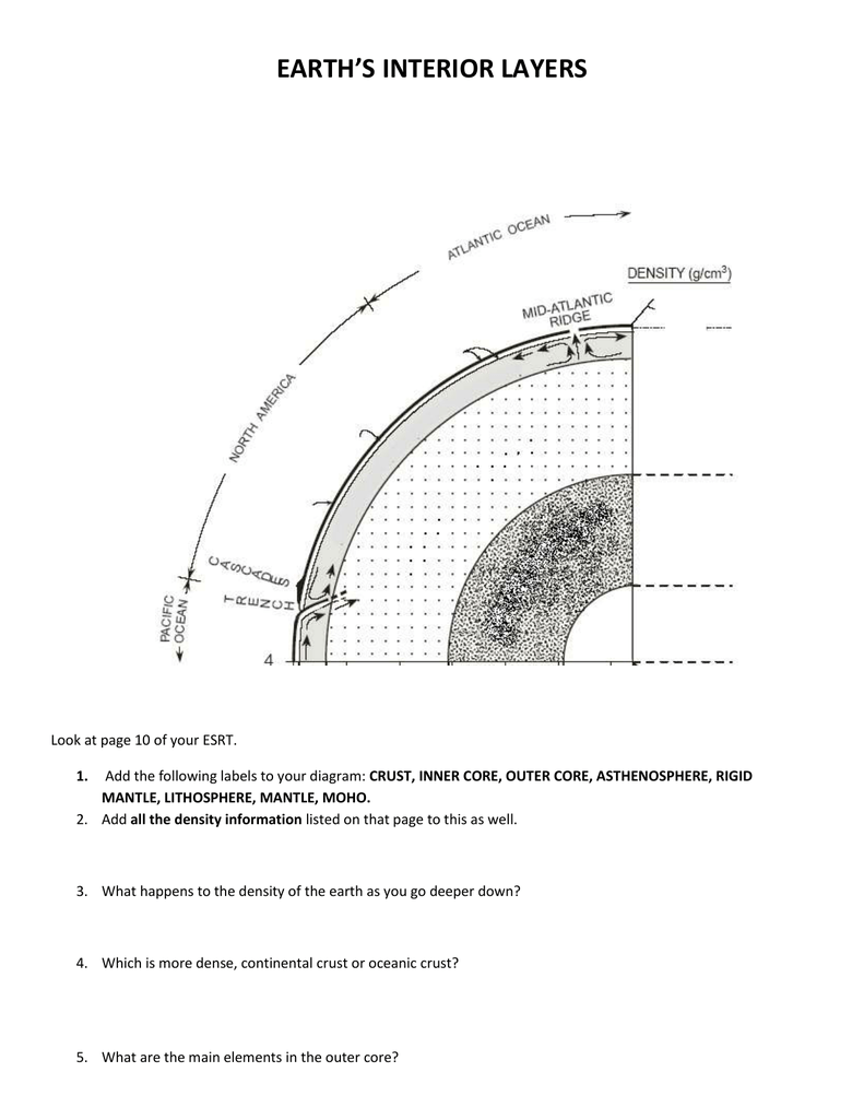Earth S Interior Worksheet