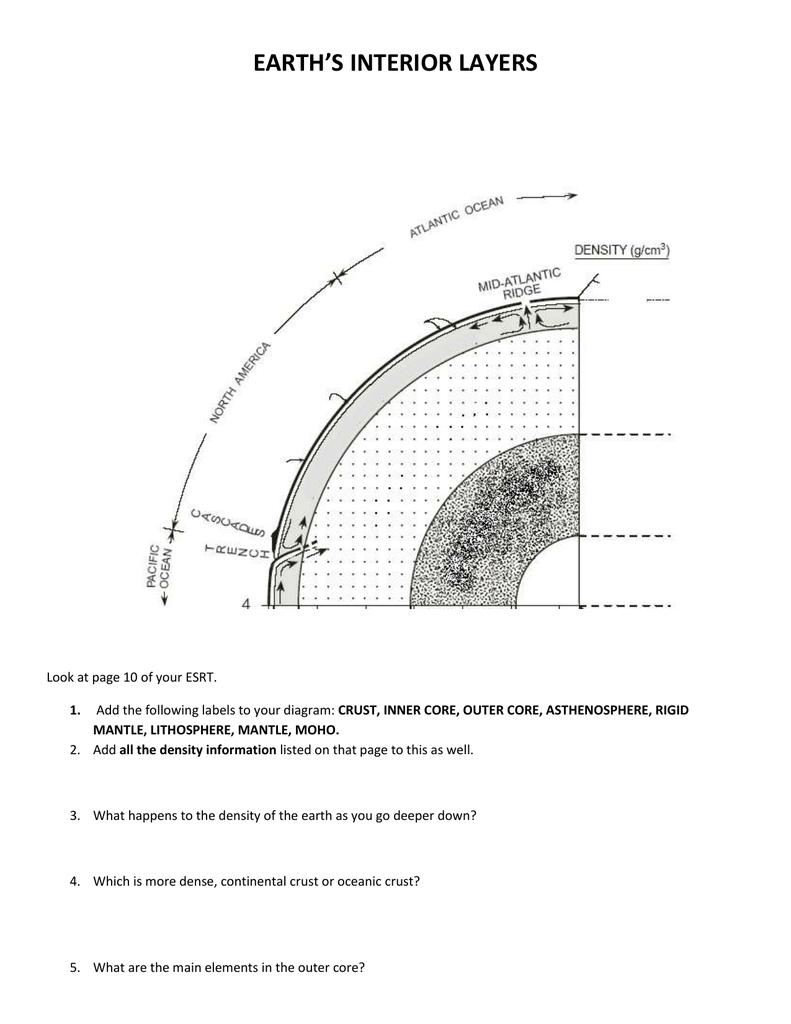 Earth's Interior Worksheet