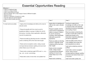 Essential Opportunities Reading Milestone 1 • Listen to traditional