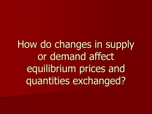 How do changes in supply or demand affect