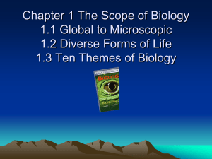 1.1 Identify major organizational levels of life. The Biosphere