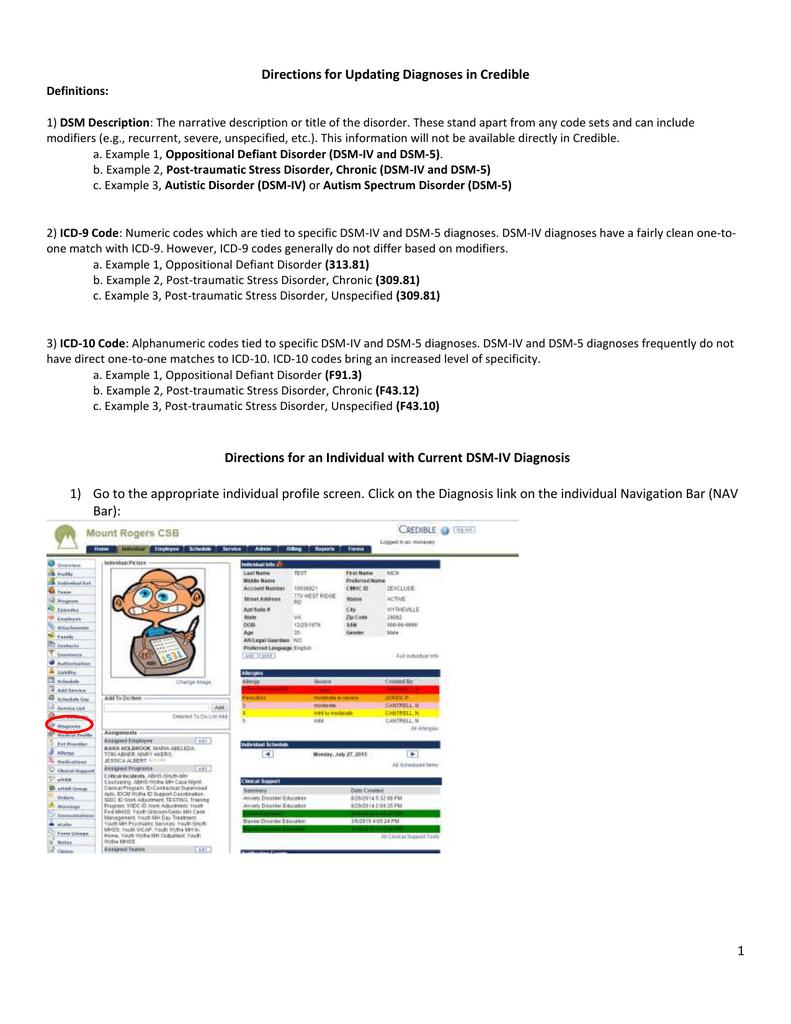 Dsm Iv Diagnosis Codes Wiring Diagrams 12v Dc To 220v 100w Inverter With 4047 Ic 038 Irf540 And Rh Studylib Net V 2018