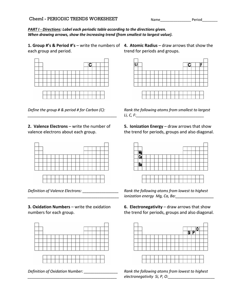 Periodic trends worksheet gamestrikefo Choice Image