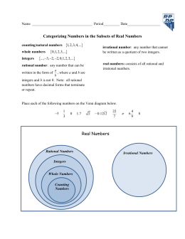 Subsets of Real Numbers. 5 Categorizing Num in Subsets of Reals Worksheet #1 (Word)