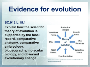 L.15.1 Evidence for Evolution