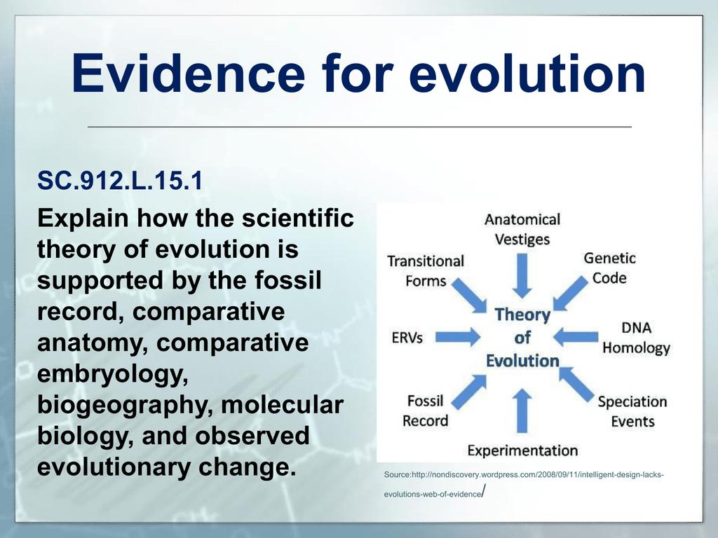 L.15.1 Evidence for Evolution