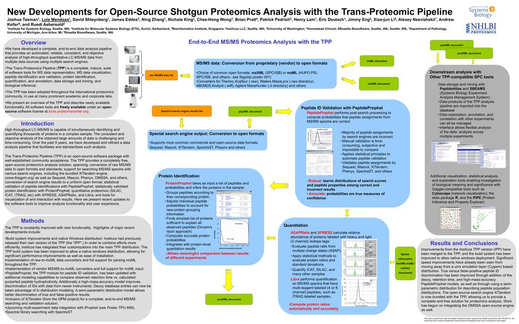 New developments for open-source shotgun proteomics analysis