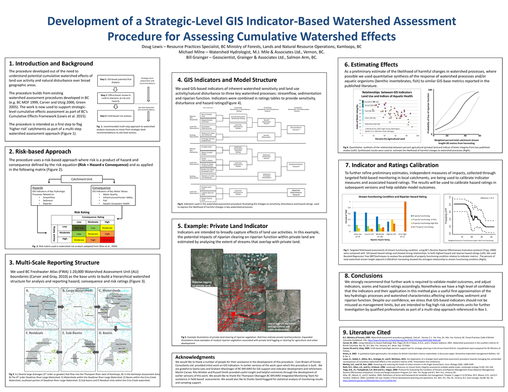 Development of a Strategic Level GIS Indicator