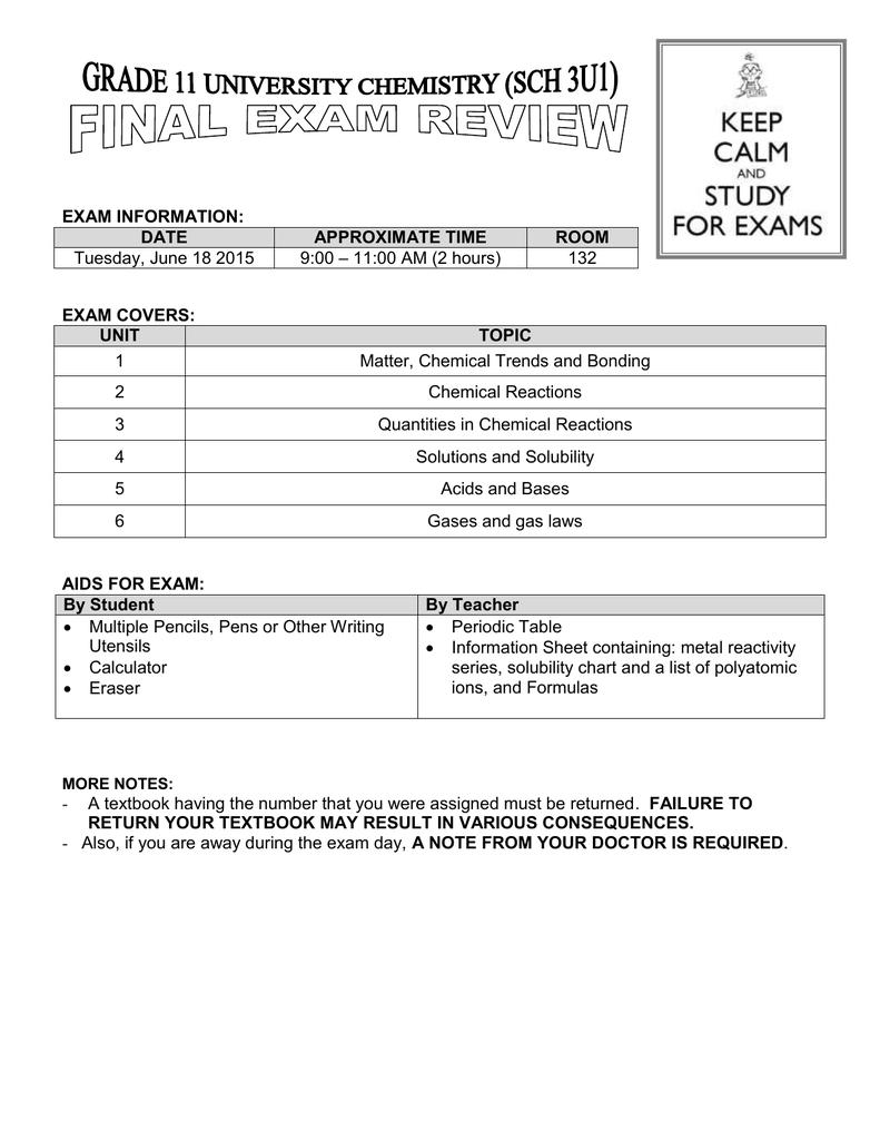 Sch 3u1 Exam Review