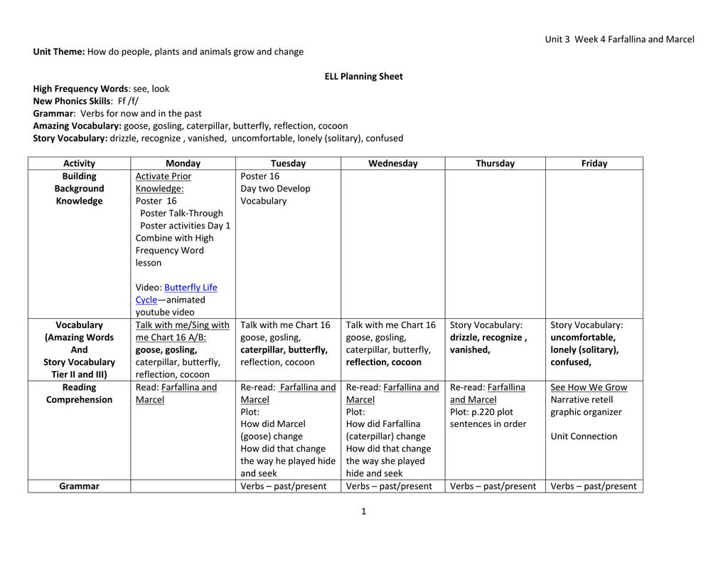 Todays Spelling Lesson Gosling Vs >> K Unit 3 Week 4 Farfallina And Marcel Elllesson
