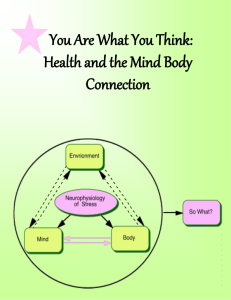 You Are What You Think: Health and the Mind Body Connection