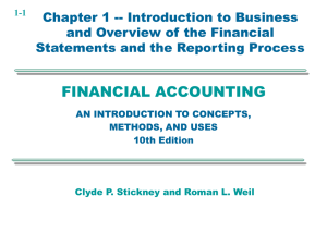 Chapter 1, Introduction to Business Activities and Overview of