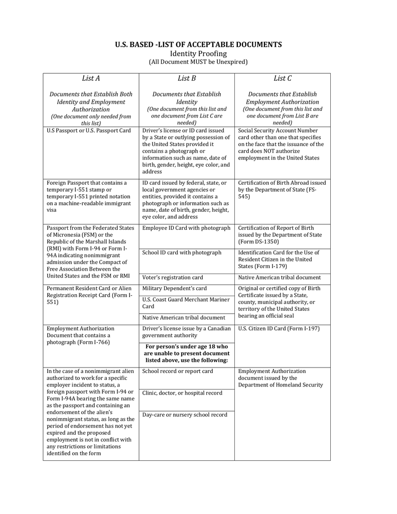 Us Based I 9 Identity Proofing Document List