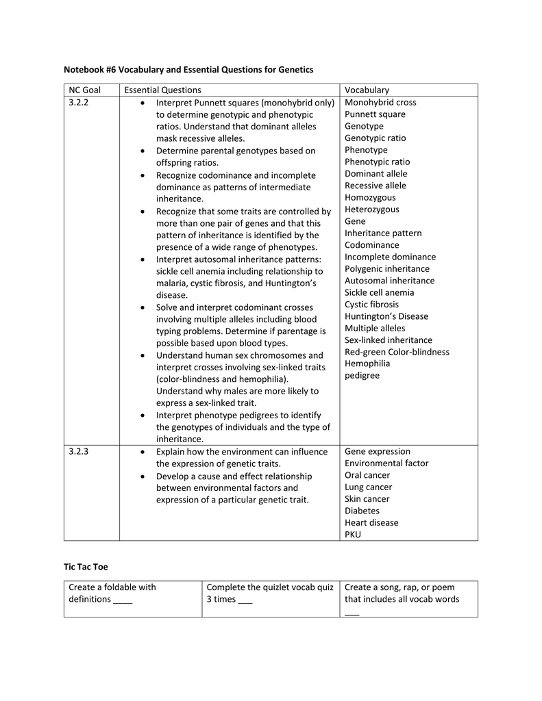 Notebook 6 Vocabulary And Essential Questions For Genetics Nc