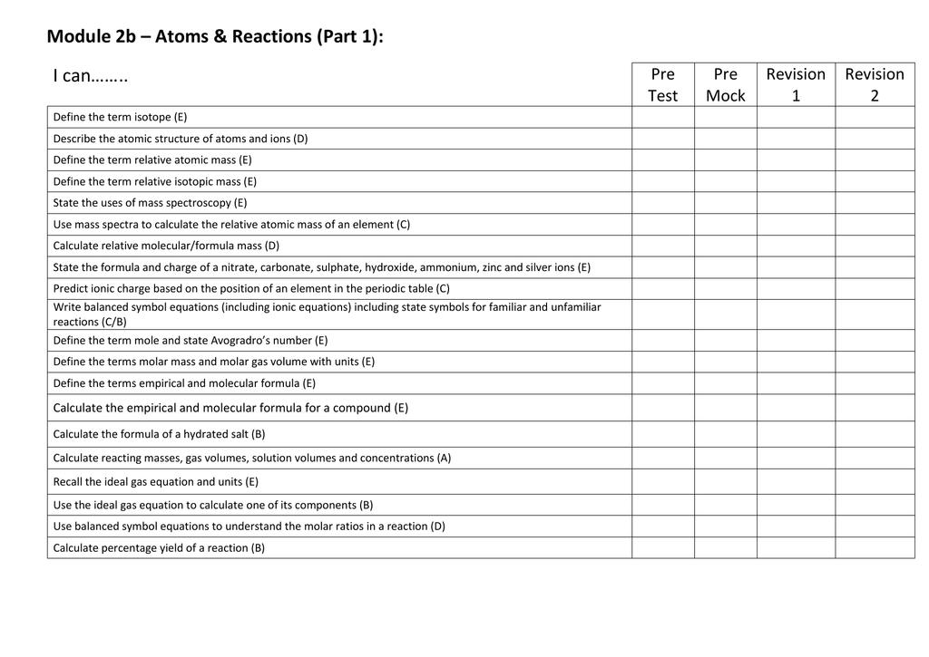 Module 2b Atoms Reactions