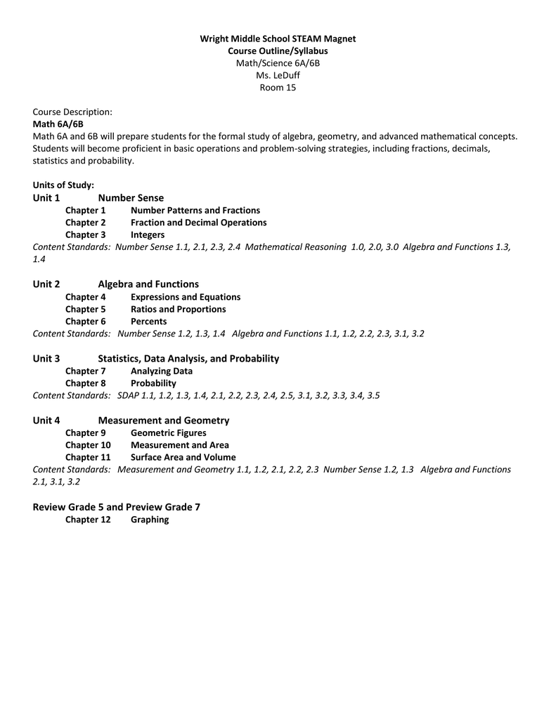 Wright Middle School STEAM Magnet Course Outline/Syllabus Math