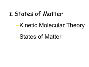 Intro To Phases of Matter Powerpoint