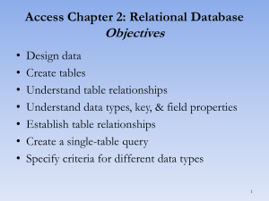 Access Chapter 2: Relational Database Objectives