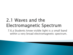 2.1 Waves and the Electromagnetic Spectrum