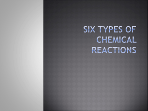 Six types of Chemical Reactions