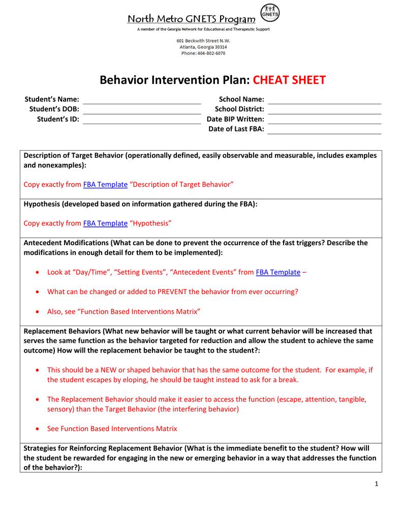 Fba Template | Behavior Intervention Plan Cheat Sheet