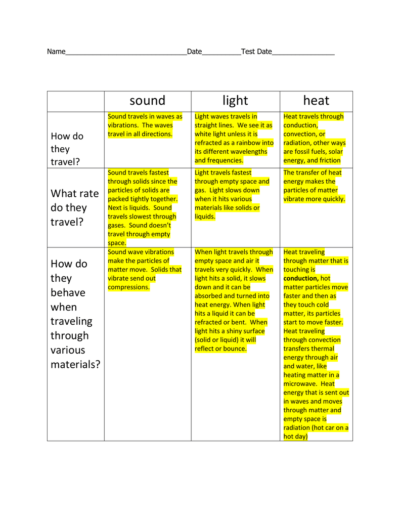 chart-for-sound-light--heat-answers