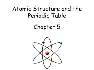 Chem_10_Resources_files/Atomic Structure and the Periodic