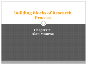Building Blocks of Research Process