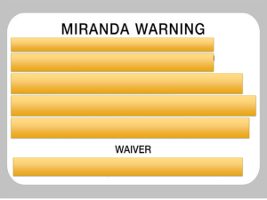 Miranda v. Arizona