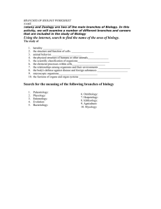 branches of biology worksheet name