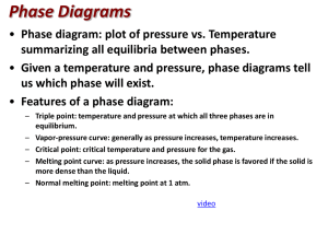 Phase Diagrams Any temperature and pressure combination
