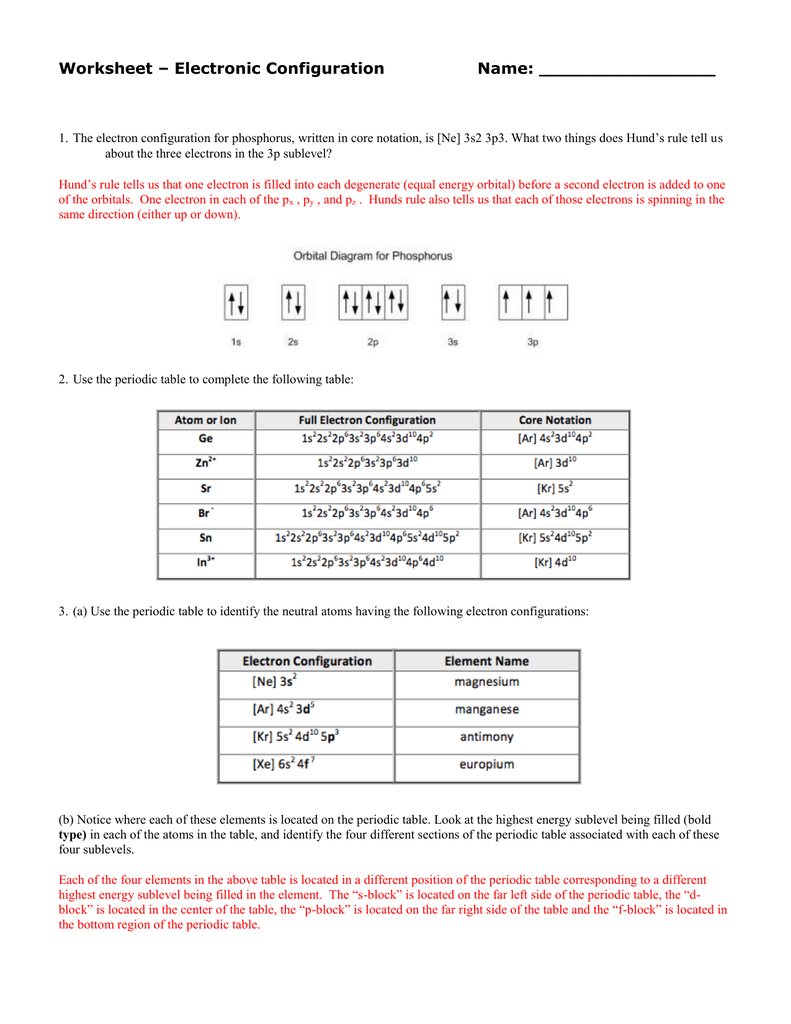 Worksheet - The Rules for Electronic Configuration + More ...