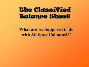 Understanding the Classified Balance Sheet