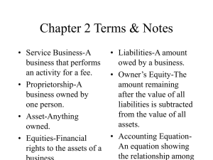 Chapter 2 Terms & Notes