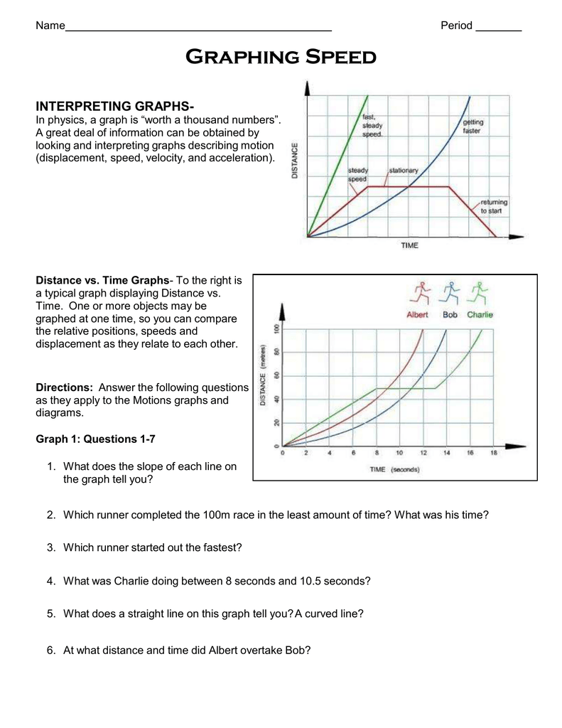 worksheet interpreting graphs ch4.pub