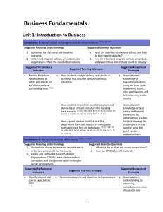 Unit 1: Introduction to Business