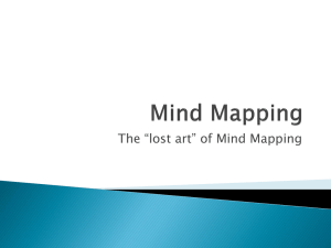 Mind Mapping - SharePoint Saturday Events