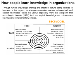 How people learn knowledge in organizations - My E