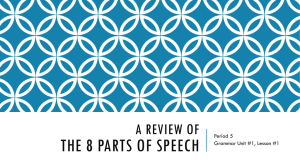 A Review of the 8 parts of speech