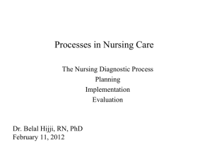 Nursing Diagnosis Rationale High Priority