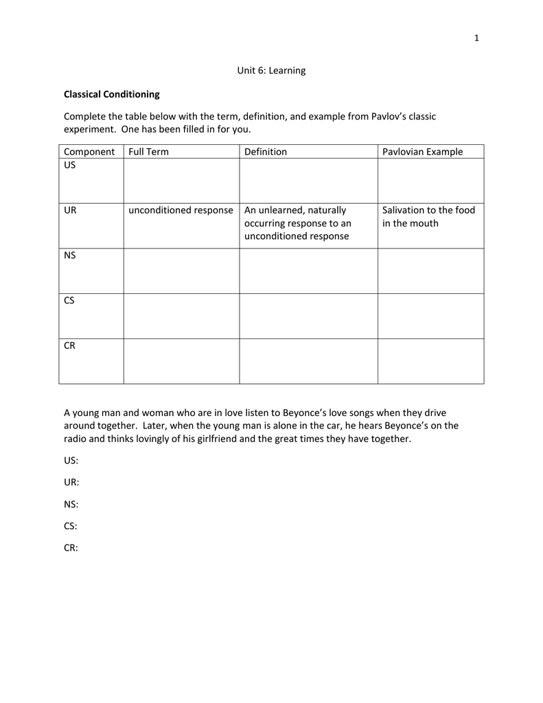 Worksheets Classical Conditioning Worksheet file unit 6 worksheets