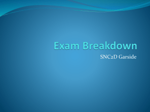 SNC2D Exam Breakdown Garside