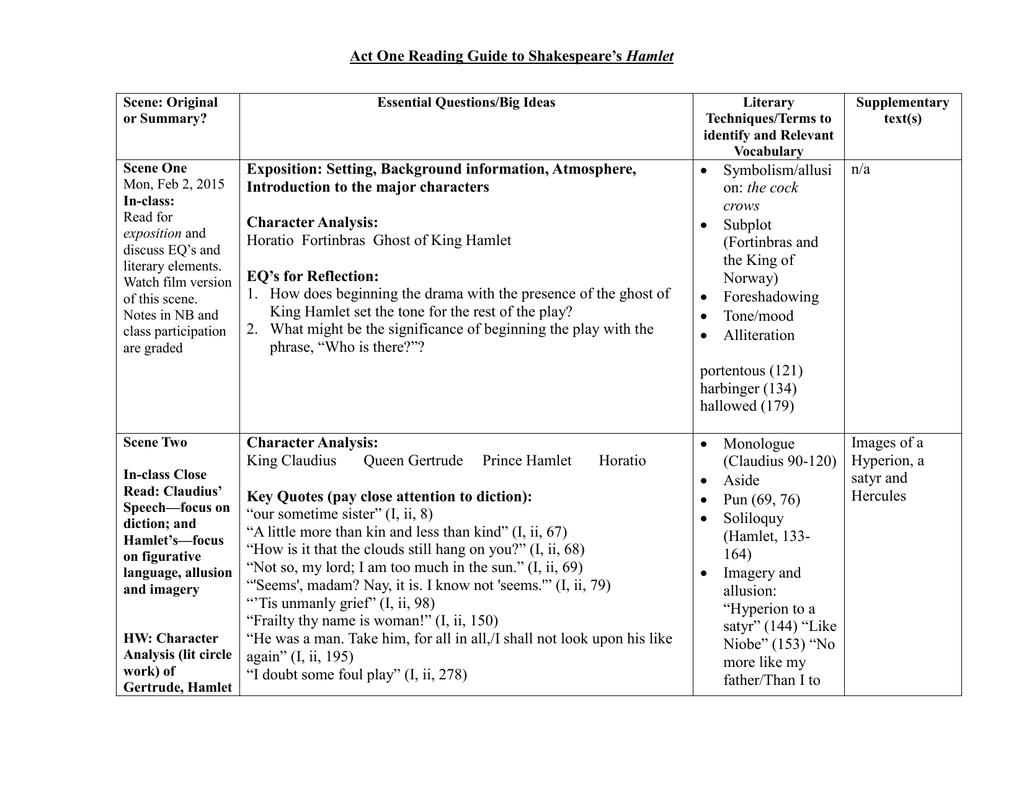 Act One Reading Guide To Shakespeare S Hamlet Scene Original Or 1 2 King Claudiu Speech Analysis