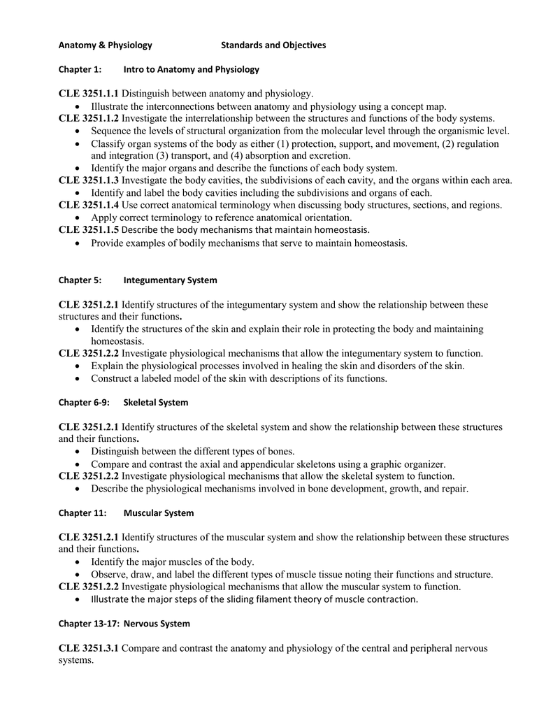 Anatomy & Physiology Standards and Objectives Chapter 1: Intro to