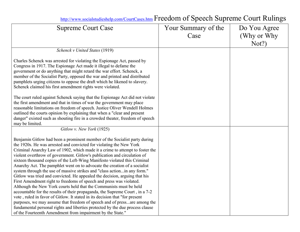 dom of speech supreme court rulings supreme court case