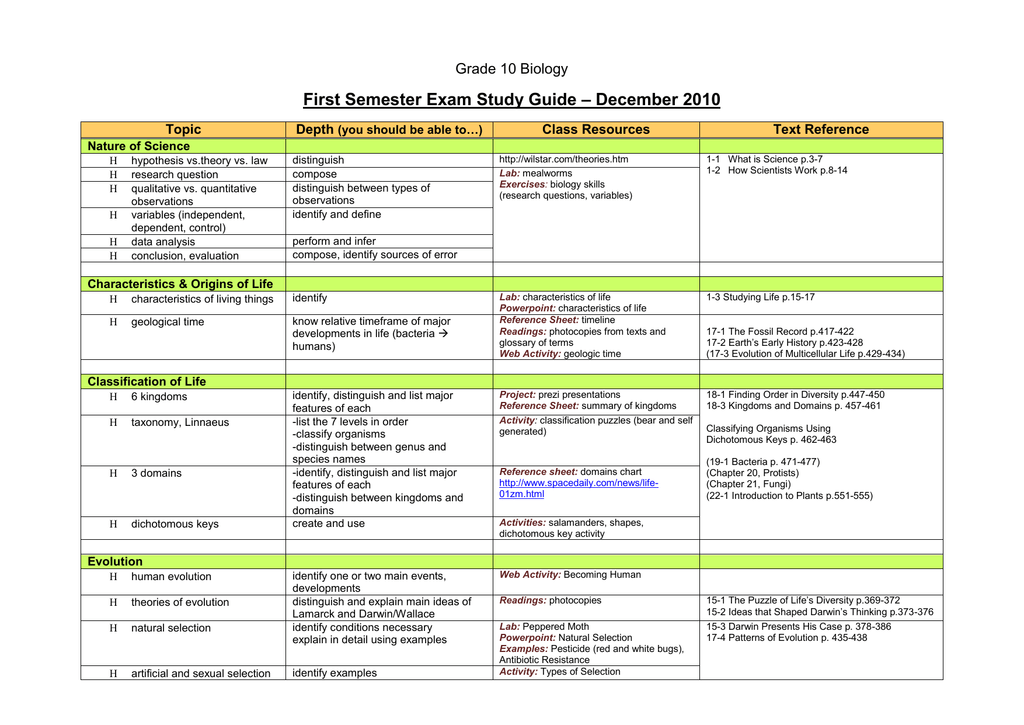 First Semester Exam Study Guide December 60 Inspiration Section 174 Patterns Of Evolution