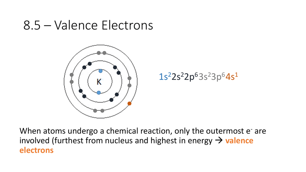 Xe valence electron configuration