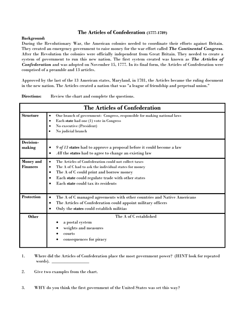 Articles Of Conf Info Chart And Hypothetical Situations