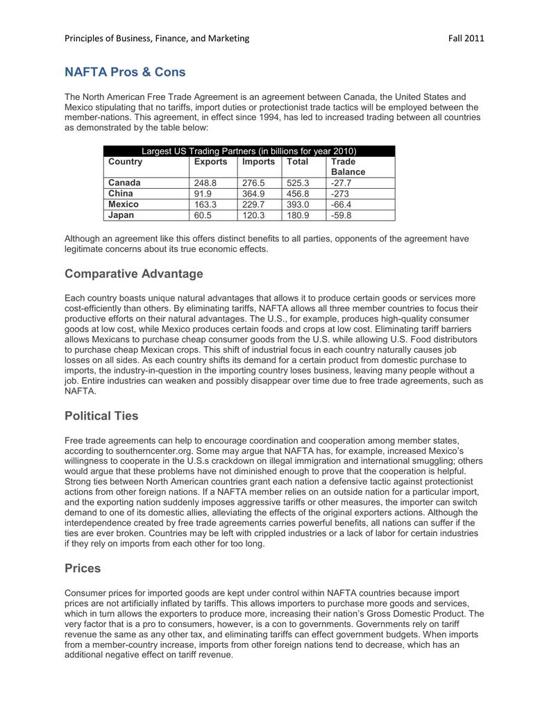 202 Free Trade Agreement Worksheet