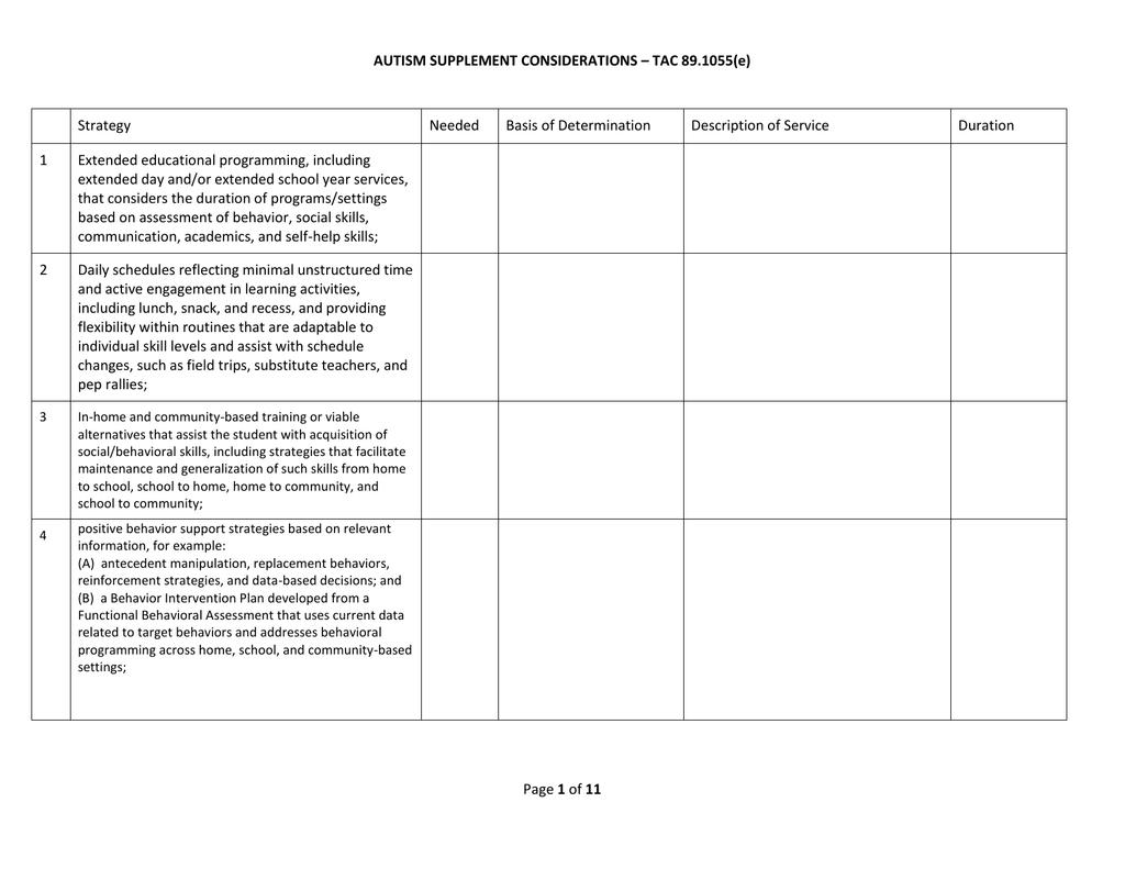 AutismSupplementwith.. Home Behavior Intervention Plan Template on simple behavior plan template, crisis behavior intervention plan template, positive behavior intervention plan template, targeted behaviors chart behavior intervention plan template,